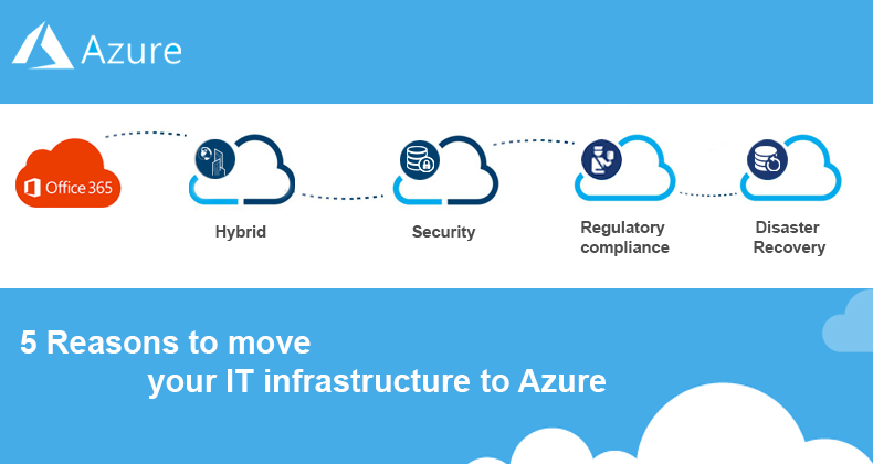 Top 5 reasons to move your IT infrastructure to Azure - Deevita