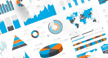 different data visualizations