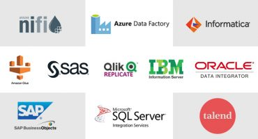 Top Data Integration Tools
